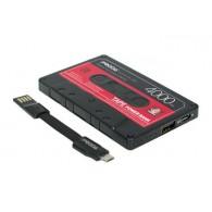 Внешний аккумулятор 4000mAh Remax Proda TapePower 1USB*1A (PPP-15)